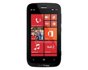 Nokia Atlas / Lumia 822