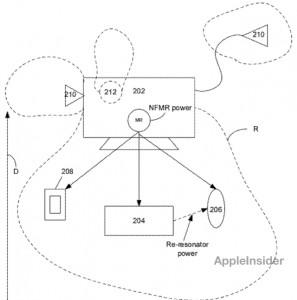 Kuva Applen langattoman NFMR-latauksen patenttihakemuksesta