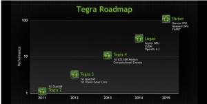 NVIDIAn Tegra-suunnitelma