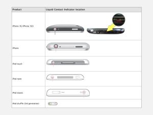 Kosteudelle altistumisen osoittimet eri Applen laitteissa