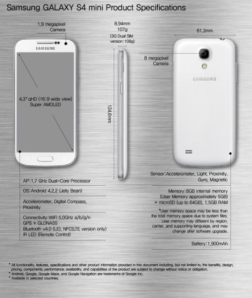 Samsung Galaxy S4 minin ominaisuustiedot