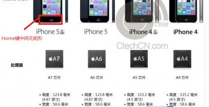 Apple iPhone 5S:n speksit CTechin julkaisemana