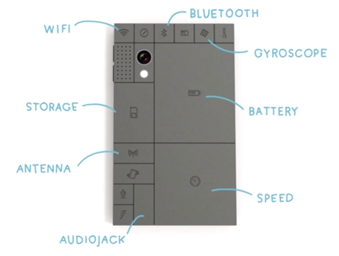 nexusae0_phonebloks_thumb1