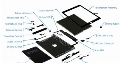 iPad Air IHS iSupplin purkukuvassa