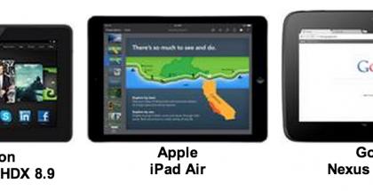 Amazon Kindle Fire HDX 8.9, Apple iPad Air ja Nexus 10