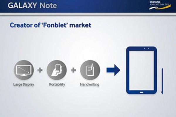 Samsung - fonblet-markkinan luoja