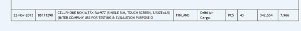Nokia RM-977:n tiedot Zauba-tietokannassa