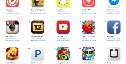 Suosittuja App Store -sovelluksia