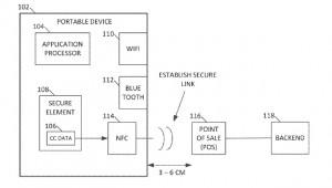 Kuva Applen mobiilimaksamisratkaisun patenttihakemuksesta