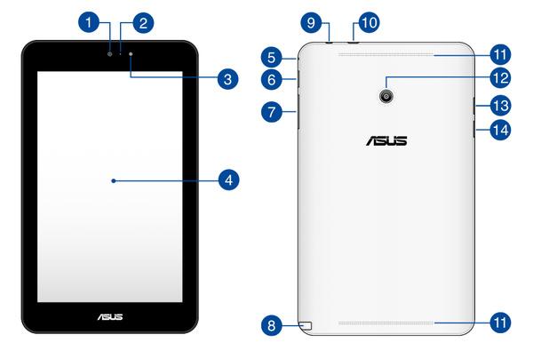 Asus VivoTab Note 8 - kuva Asukselta liian aikaisin verkkoon lipsahtaneesta ohjekirjasta