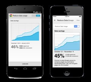 Google Chrome kertoo, kuinka paljon uusi pakkaus vähentää tiedonsiirtoa