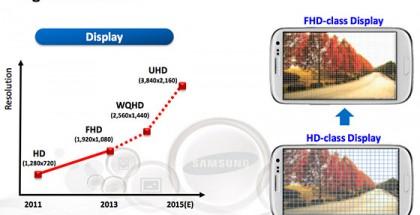 Samsungin näytöt kehittyvät aina vaan tarkemmiksi