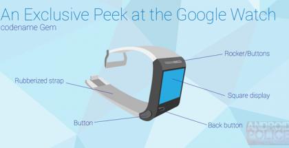 Android Policen koostama havainne Motorolan Google-älykellosta - tällä ei välttämättä ole mitään tekemistä Googlen ja LG:n nyt luoman älykellon kanssa