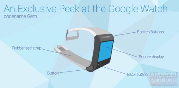 Android Policen koostama havainne Motorolan Google-älykellosta