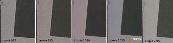 Sofican vertailukuvat Lumioiden kameroiden kuvista