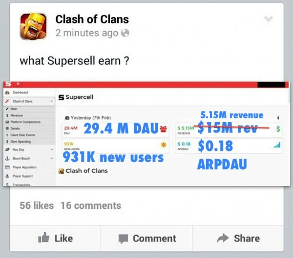 e27-sivuston julkaisema kuva hakkerin Supercellin Clash of Clansin Facebook-sivuilla julkaisemasta kuvankaappauksesta Supercellin sisäisestä hallintapaneelista. Esillä ovat ilmeisesti koko Supercellin keskeiset avainluvut.