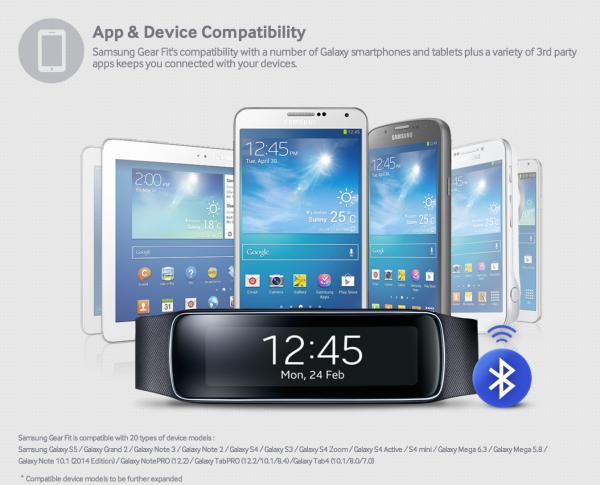 Samsung Gear Fitiä tukevat laitteet