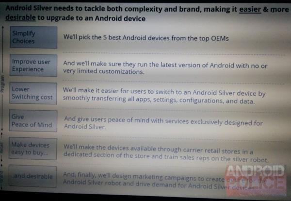 Android Policen julkaisema vuotokuva Android Silver -esityksestä