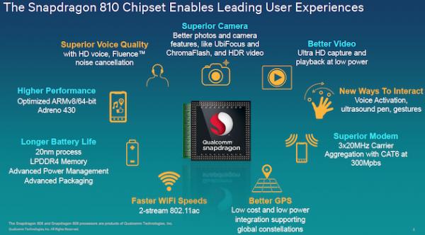 Snapdragon 810:n tärkeimpiä seikkoja