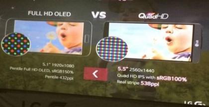 G3:n näytön speksit vertailussa Samsungin Galaxy S5:een