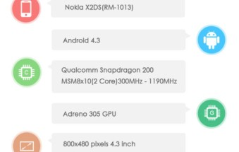 Nokia X2 AnTuTun perusteella