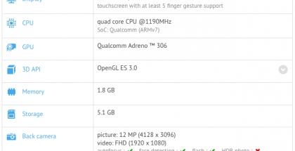 Samsung Galaxy Mega 2 GFXBench-testissä