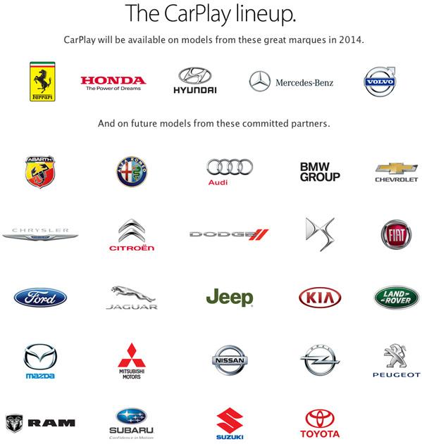 Jo 29 Autonvalmistajaa Applen Carplay Kumppaneina