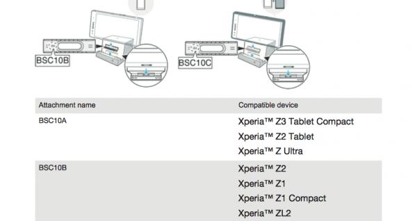 Ainakin toistaiseksi esittelemätön Xperia Tablet Z3 Compact mainitaan Sonyn Bluetooth-kaiuttimen käyttöoppaassa