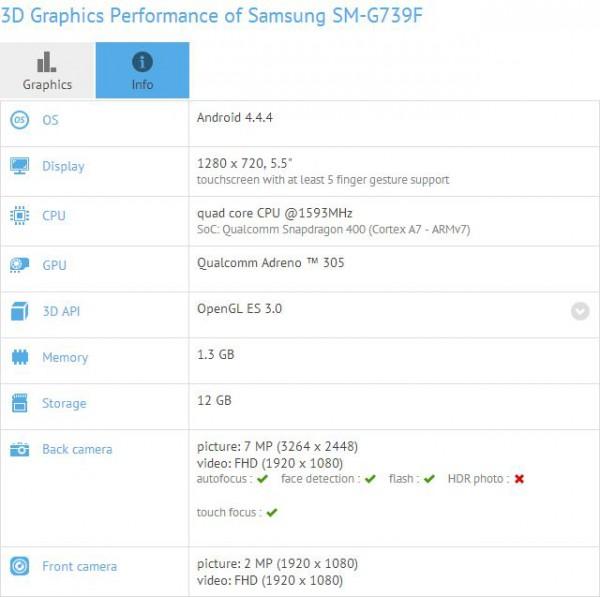 Samsungin vielä nimeämätön 5,5-tuumainen puhelin GFX Benchmarkin listauksessa