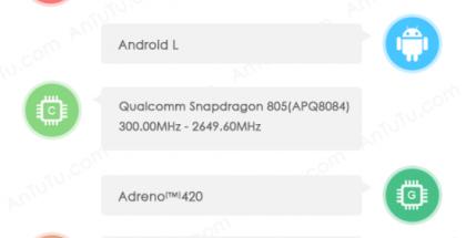 Motorolan Google shamu, eli tutummin Nexus 6 AnTuTun tietokannassa