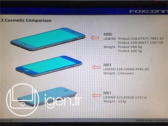 Applen alihankkijan vuotamat kuvat iPhone-mallien mitoista, alimpana iPhone 5S.