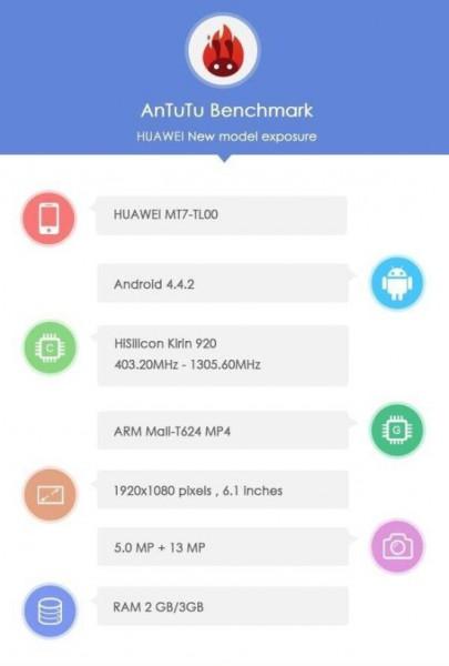 Mahdollinen Huawei Ascend Mate 3 AnTuTu-testisovelluksen tuloslistalla