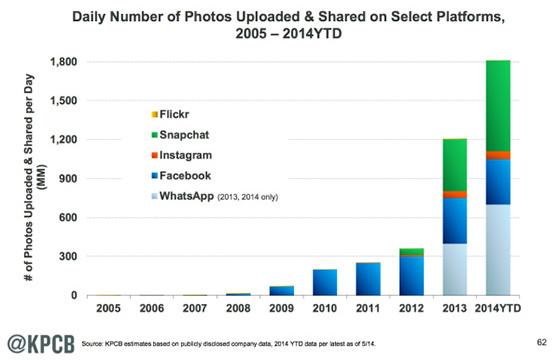 Sosiaalinen media taulukko