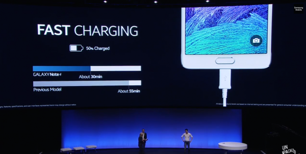Galaxy Note 4:n Fast Charging -toiminto