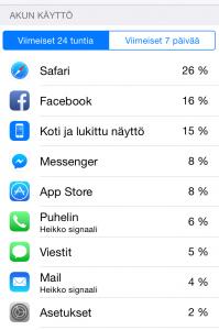 iOS 8 mahdollistaa sovelluskohtaisen virrankulutuksen seurannan
