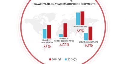 Huawei markkinaosuus.png-large