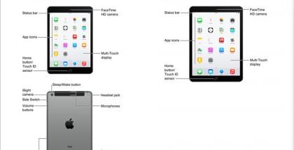 iPad Air 2 ja iPad mini 3 vuotivat etukäteen esille Applen omassa käyttöoppaassa