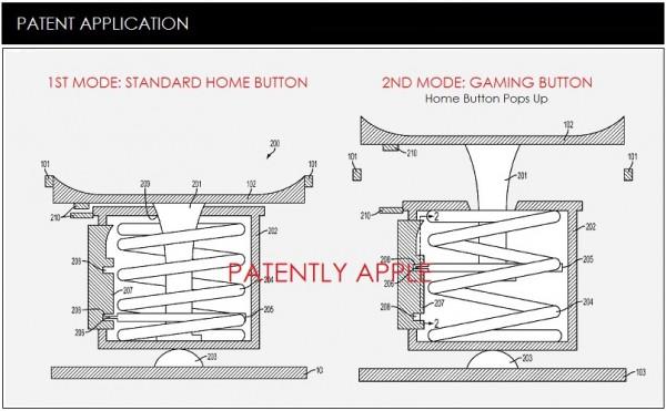 Patently Apple: Applen tuore patenttihakemus monikäytöisestä kotinäppäimestä