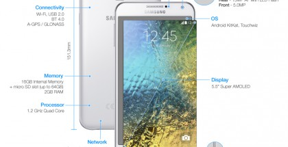 Samsung-GALAXY-E7-Product-Specifications