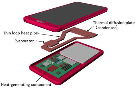 Fujitsu heat pipe
