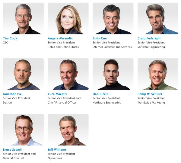 Applen nykyinen johtoryhmä