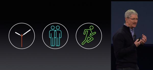 Tim Cook esitteli taas Apple Watchin kolme peruspilaria: kello + viestintä + terveys ja fitness