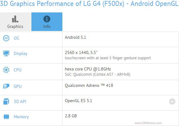 LG G4 GFX Benchmark