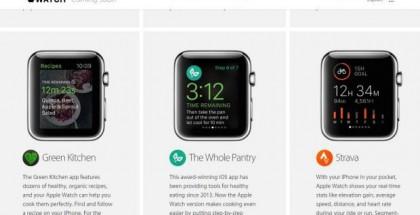 The Whole Pantryn piti olla yksi ensimmäisen aallon Apple Watch -sovelluksia. Kampanja meni nurin, kun sovelluskehittäjä paljastui huijariksi.