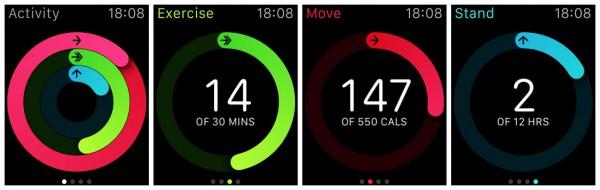 Watchin aktiivisuustiedot