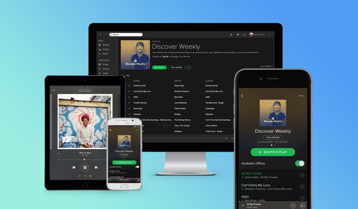 Discover Weekly -soittolista tarjoaa uuden kokoelman suosituksia joka viikko