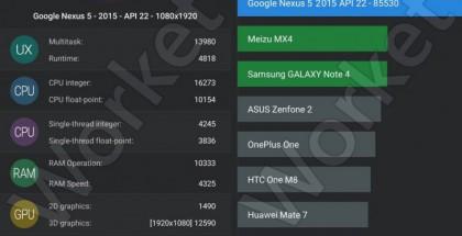 Vielä julkaisematon Nexus 5 (2015) täräytti hurjat lukemat suorituskykymittauksessa.