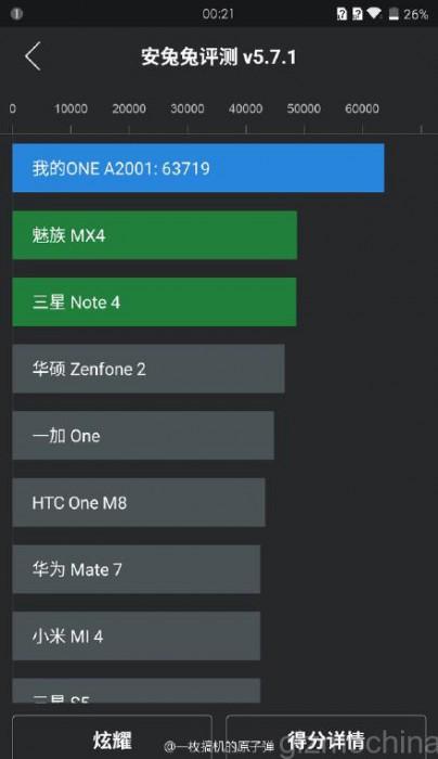 OnePlus 2:n oletettu tulos AnTuTun benchmark-testeissä