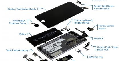 iPhone 6s Plussan merkittimmät komponentit. Kuva: IHS.