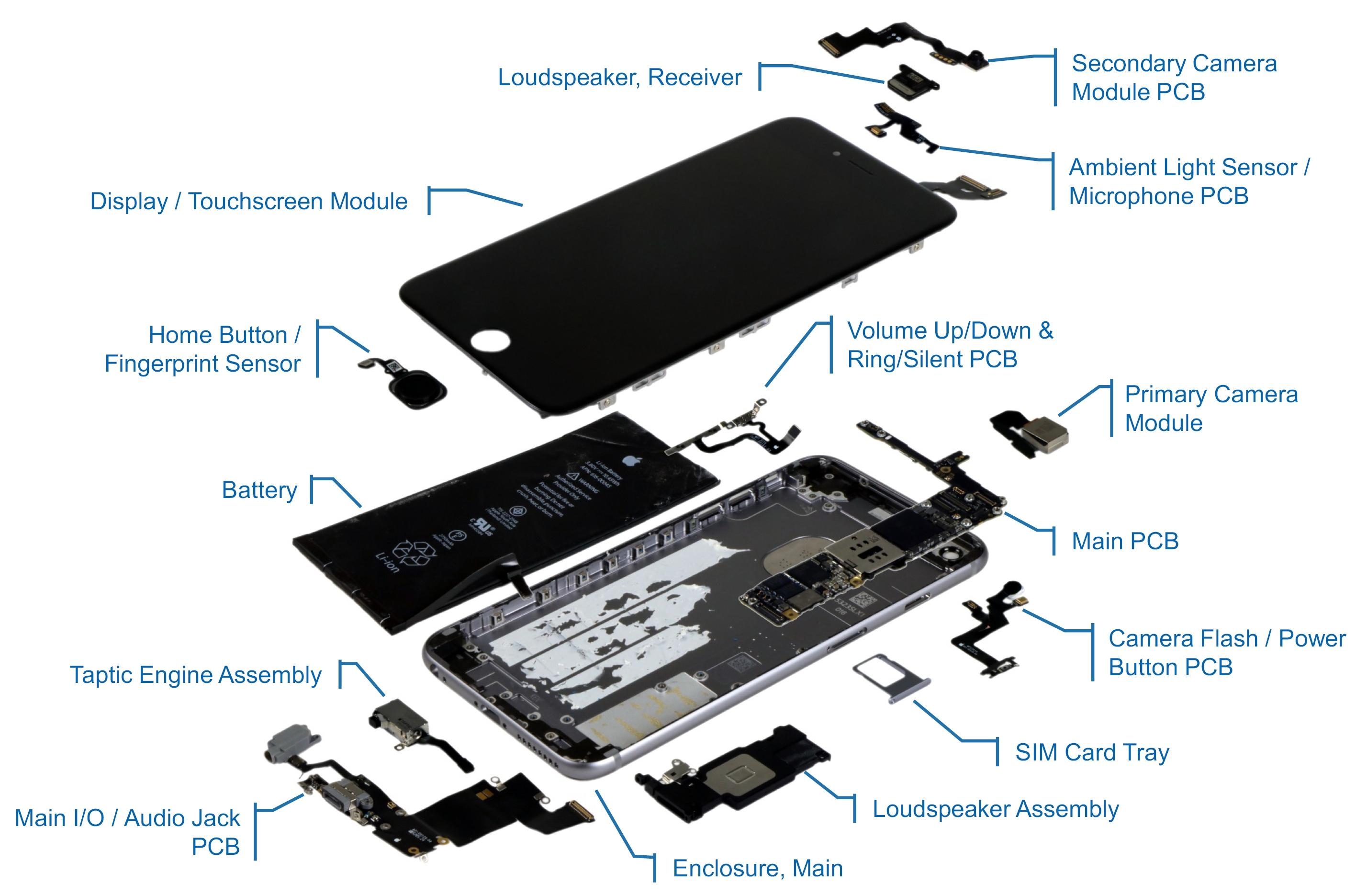 IPhone 6s 32 GB (kulta) - Matkapuhelimet - Gigantti Apple iPhone puhelimet hintaan 301,94